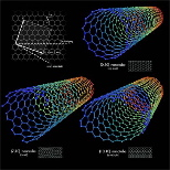Images of different types of carbon nanotubes