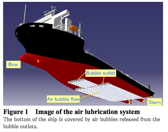 image of ship riding sled of bubbles