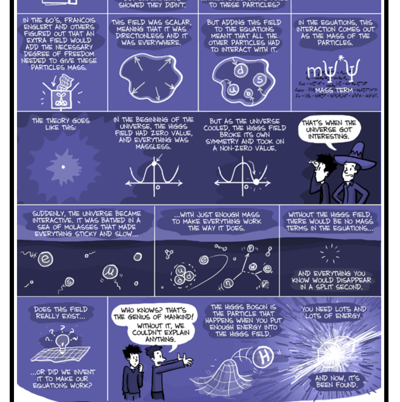 comic illustration explaining the Higgs-boson particle