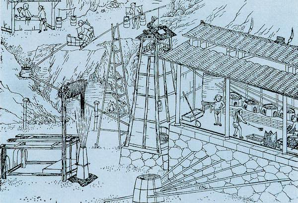 drawing of Chinese drilling scene